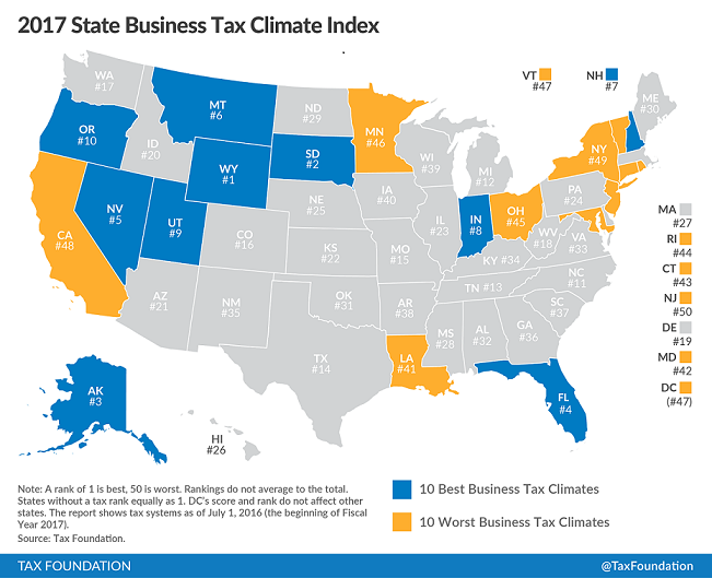 North Carolina Rises to No. 11 in Ranking of State Business Tax Climates