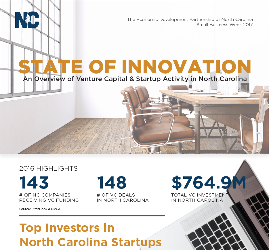 State of Innovation: An Overview of Startup & Venture Capital Activity in North Carolina