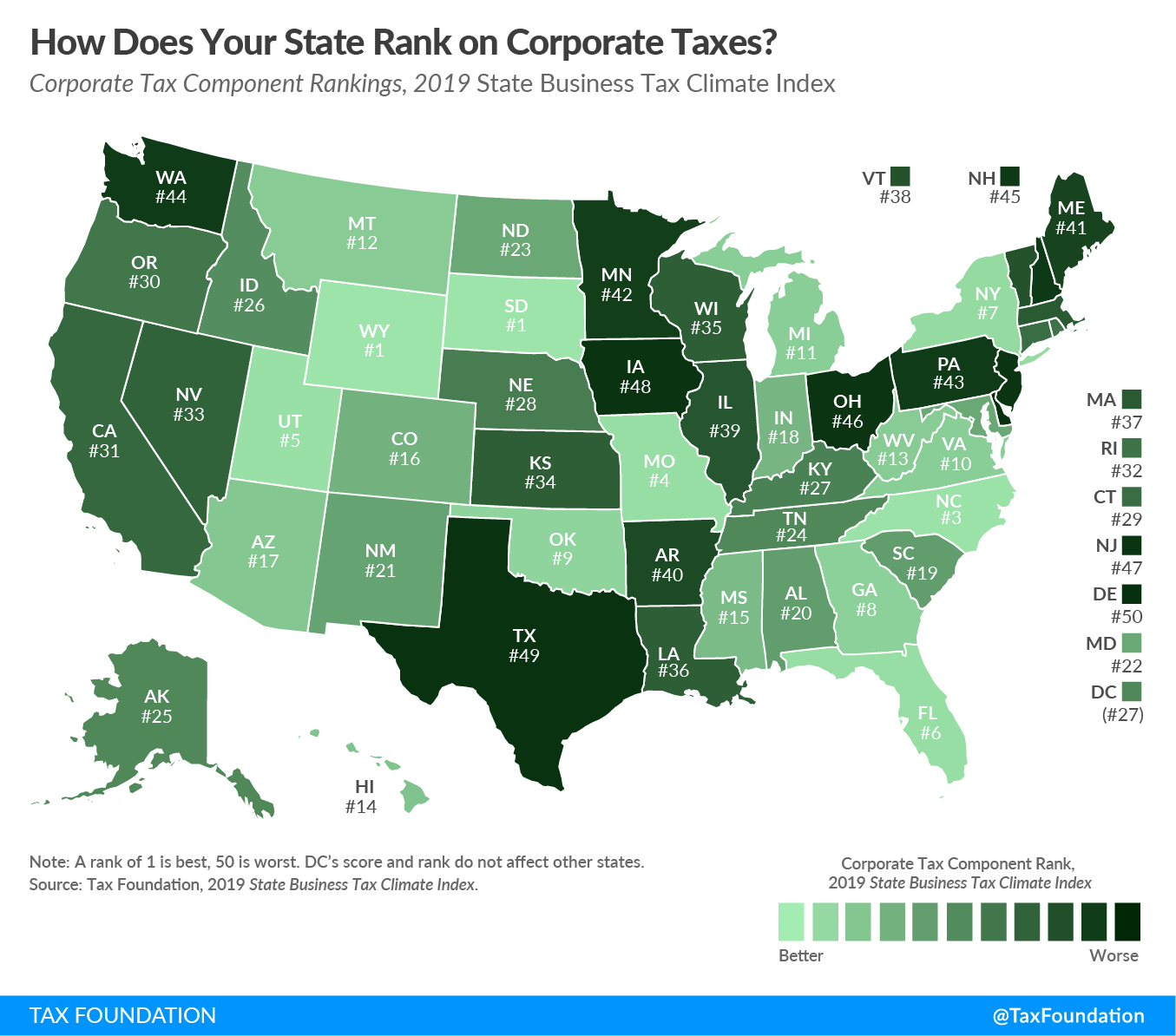 North Carolina Ranks Third Nationwide in Competitive Corporate Income Taxes