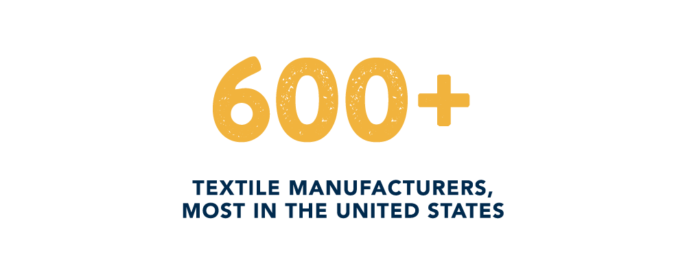 Textiles Industry in North Carolina   EDPNC